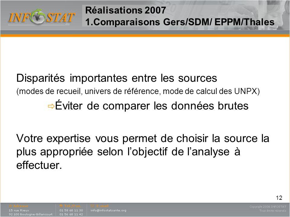 12 Réalisations 2007 1.Comparaisons Gers/SDM/ EPPM/Thales Disparités importantes entre les sources (modes de recueil, univers de référence, mode de ca
