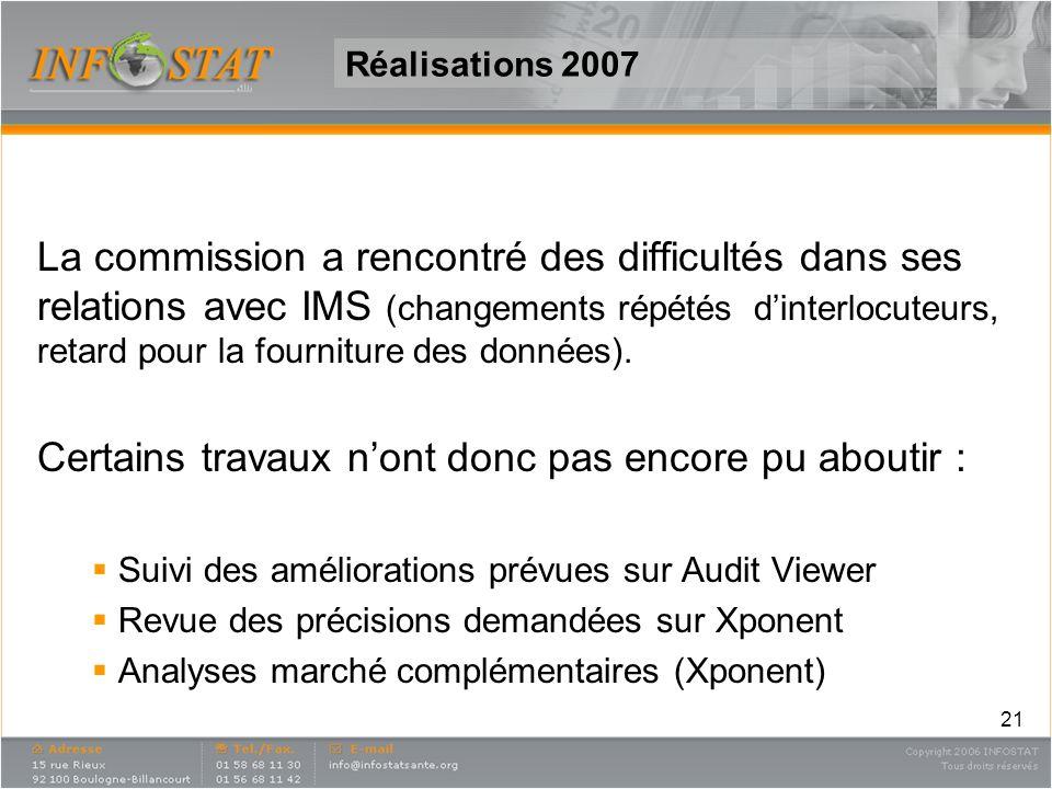 21 Réalisations 2007 La commission a rencontré des difficultés dans ses relations avec IMS (changements répétés dinterlocuteurs, retard pour la fourni