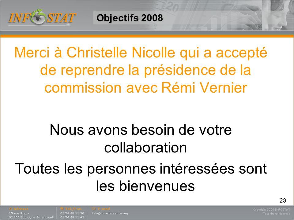 23 Objectifs 2008 Merci à Christelle Nicolle qui a accepté de reprendre la présidence de la commission avec Rémi Vernier Nous avons besoin de votre co