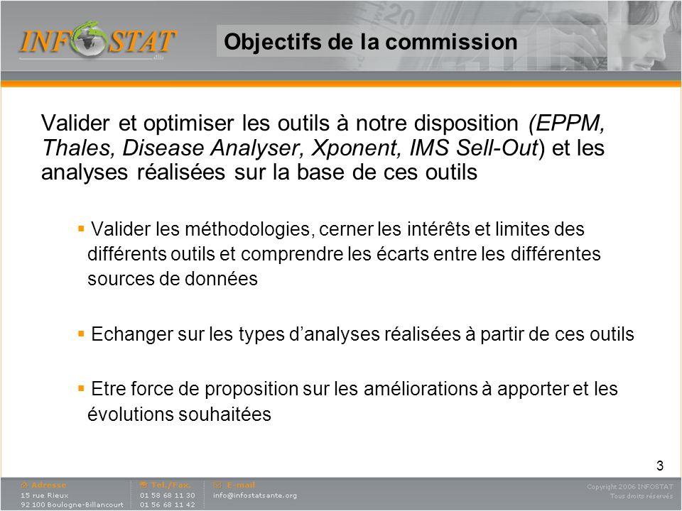3 Objectifs de la commission Valider et optimiser les outils à notre disposition (EPPM, Thales, Disease Analyser, Xponent, IMS Sell-Out) et les analys