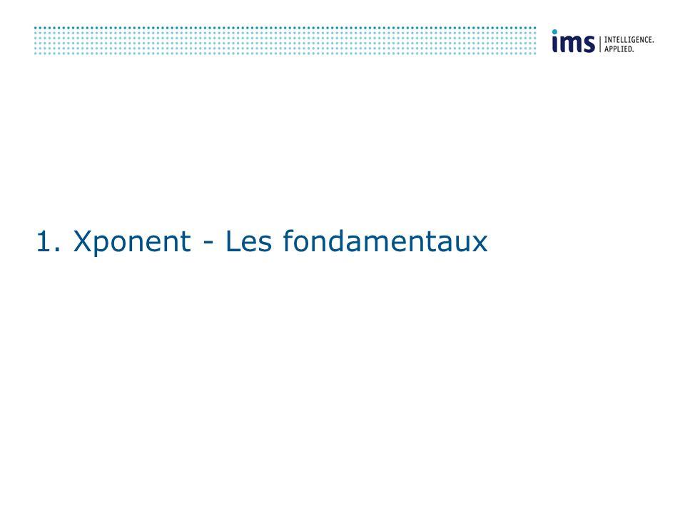 CONFIDENTIEL IMS-INFOSTAT 13/11/2006 33 IMS Sales Analyzer Des fonctionnalités avancées en un clic Intégration dans Excel