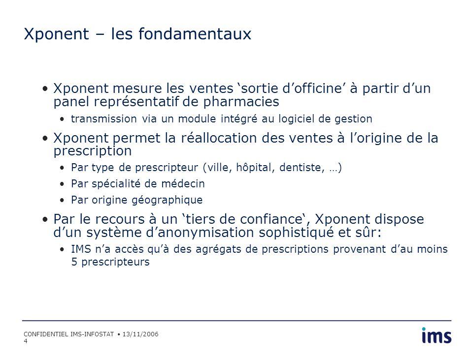 CONFIDENTIEL IMS-INFOSTAT 13/11/2006 25 SPEG : France 271 zones 6 grandes spécialités Psychiatrie, Gynécologie, Ophtalmologie, Cardiologie, Dermatologie, Pédiatrie 50 Dep.
