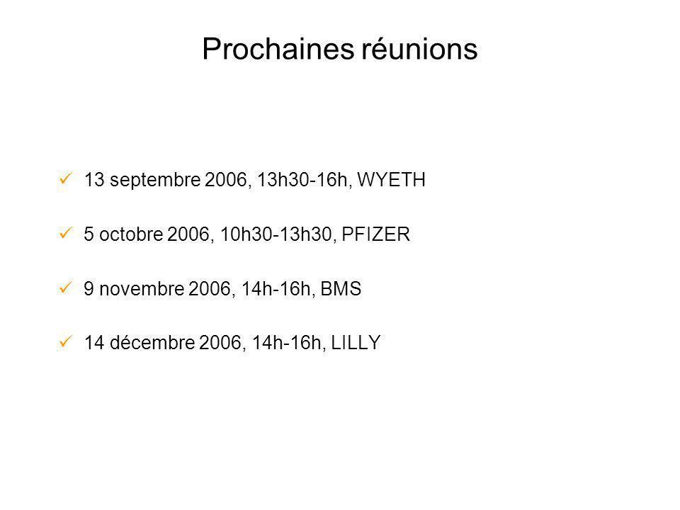 Prochaines réunions 13 septembre 2006, 13h30-16h, WYETH 5 octobre 2006, 10h30-13h30, PFIZER 9 novembre 2006, 14h-16h, BMS 14 décembre 2006, 14h-16h, L