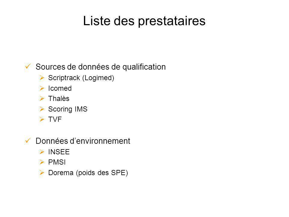 Liste des prestataires Méthodologistes IMS SSE, Ad hoc Unilog ZS Accenture Mc Kinsey Données de ventes Gers Xponent Stathop LMP Ventes internes
