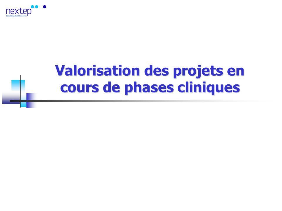 Valorisation des projets en cours de phases cliniques