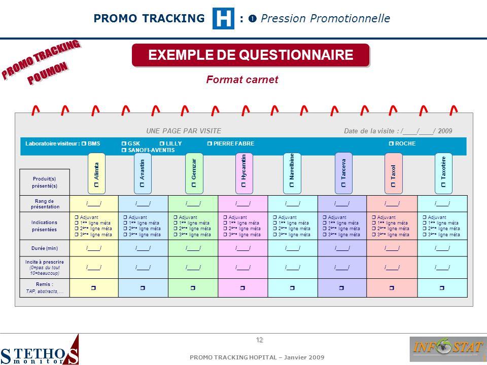 12 PROMO TRACKING HOPITAL – Janvier 2009 Format carnet EXEMPLE DE QUESTIONNAIRE PROMO TRACKING: Pression Promotionnelle UNE PAGE PAR VISITEDate de la