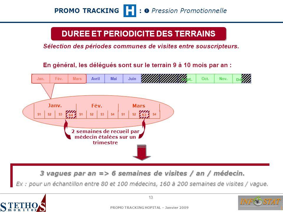 13 PROMO TRACKING HOPITAL – Janvier 2009 Sélection des périodes communes de visites entre souscripteurs. En général, les délégués sont sur le terrain