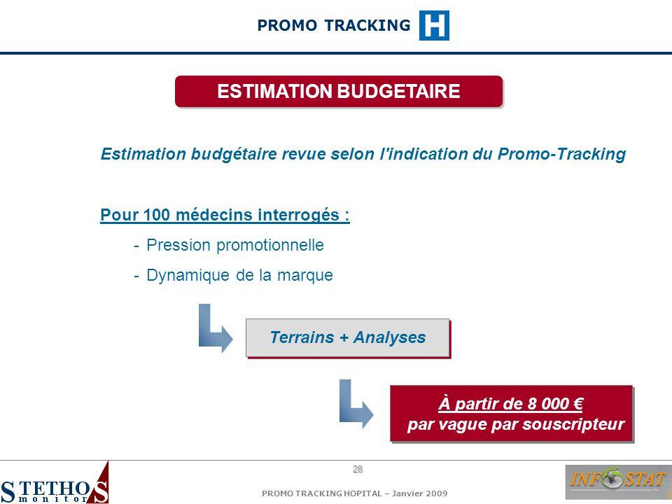 28 PROMO TRACKING HOPITAL – Janvier 2009 Estimation budgétaire revue selon l'indication du Promo-Tracking Pour 100 médecins interrogés : -Pression pro