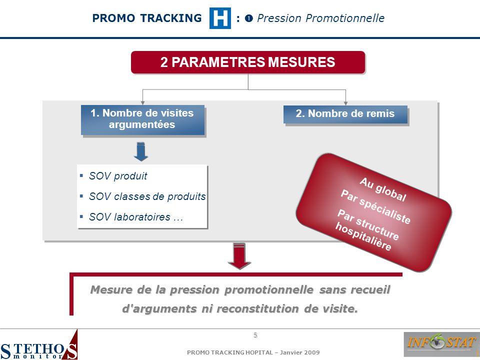 5 PROMO TRACKING HOPITAL – Janvier 2009 1. Nombre de visites argumentées 2. Nombre de remis SOV produit SOV classes de produits SOV laboratoires … SOV