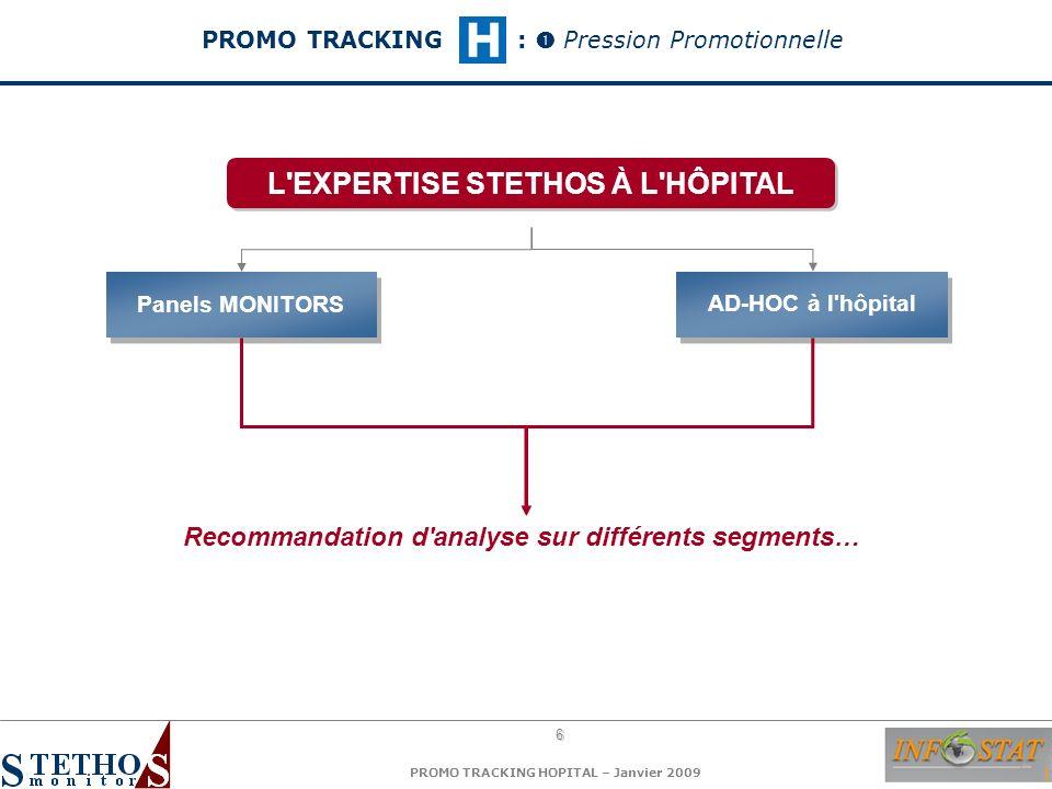 6 PROMO TRACKING HOPITAL – Janvier 2009 L'EXPERTISE STETHOS À L'HÔPITAL Panels MONITORS AD-HOC à l'hôpital PROMO TRACKING: Pression Promotionnelle Rec