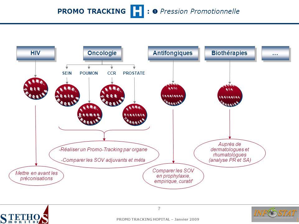7 PROMO TRACKING HOPITAL – Janvier 2009 HIV Oncologie Antifongiques Biothérapies … … SEINPOUMONCCRPROSTATE PROMO TRACKING: Pression Promotionnelle -Ré