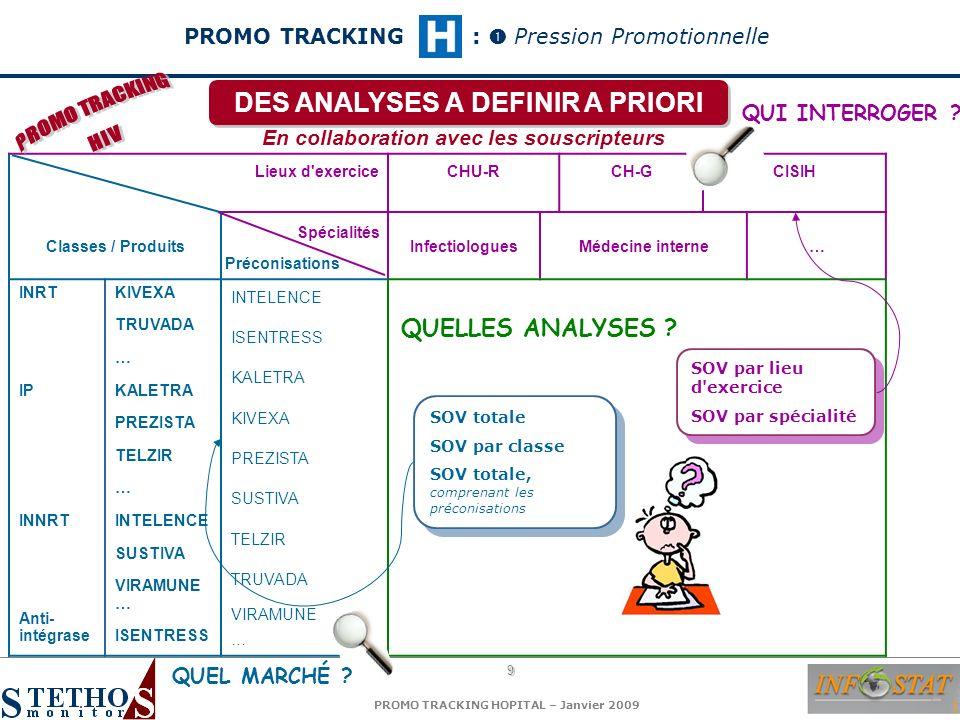 9 PROMO TRACKING HOPITAL – Janvier 2009 Lieux d'exerciceCHU-RCH-GCISIH Classes / ProduitsInfectiologuesMédecine interne… INRT IP INNRT Anti- intégrase