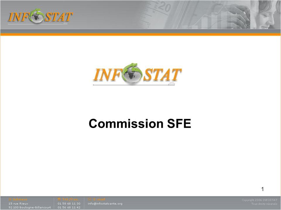 1 Commission SFE