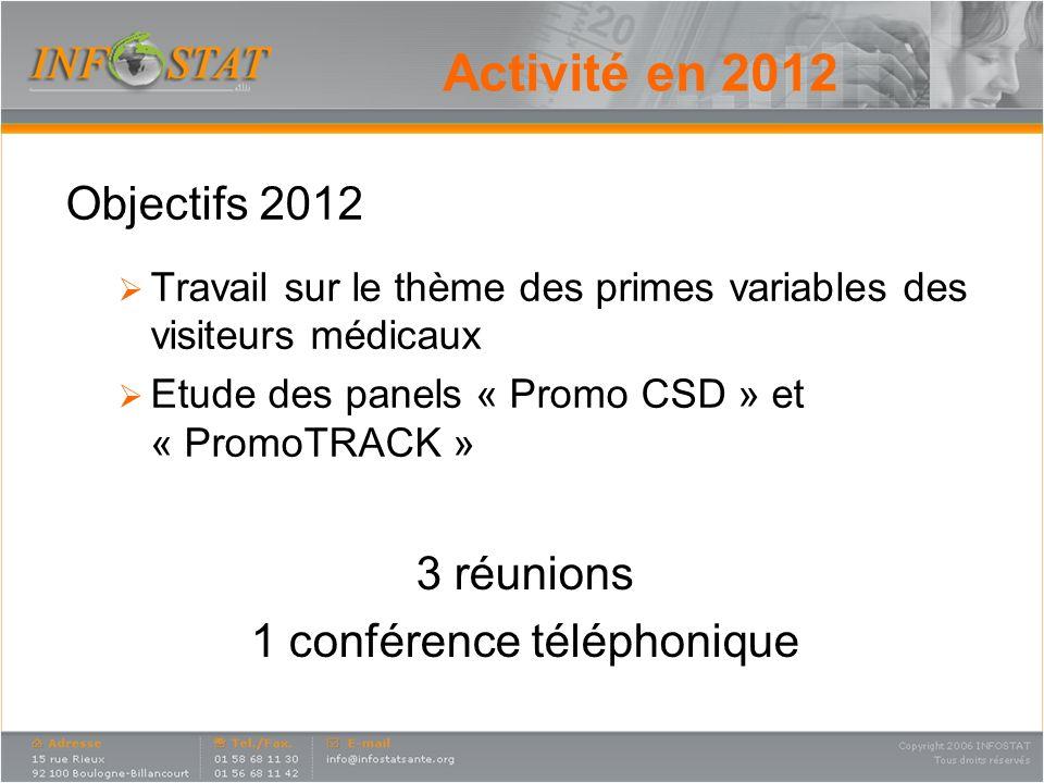 Activité en 2012 3 réunions 1 conférence téléphonique Objectifs 2012 Travail sur le thème des primes variables des visiteurs médicaux Etude des panels « Promo CSD » et « PromoTRACK »