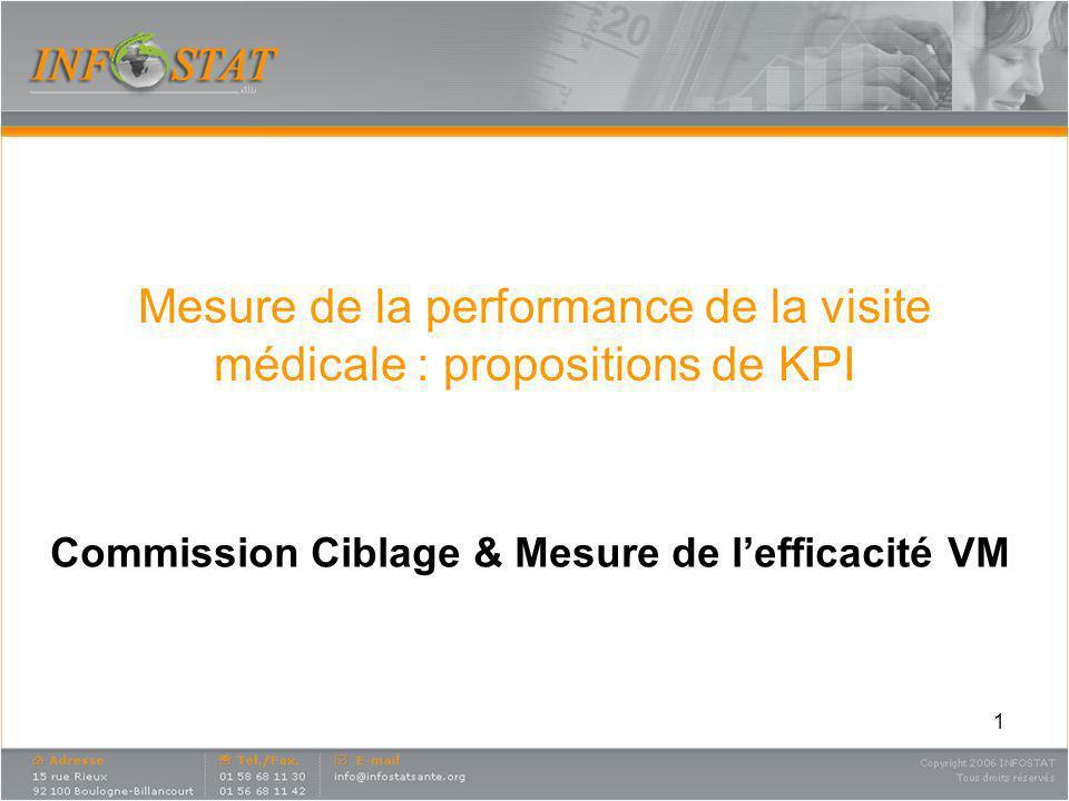 1 Commission Ciblage & Mesure de lefficacité VM Mesure de la performance de la visite médicale : propositions de KPI