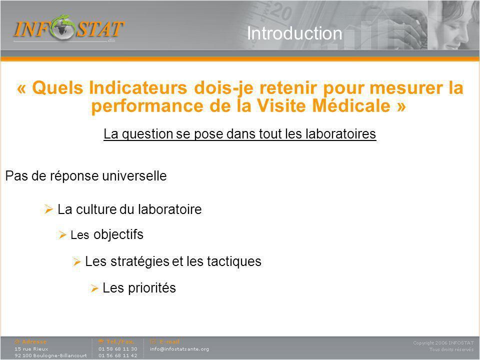Introduction « Quels Indicateurs dois-je retenir pour mesurer la performance de la Visite Médicale » La question se pose dans tout les laboratoires Pa