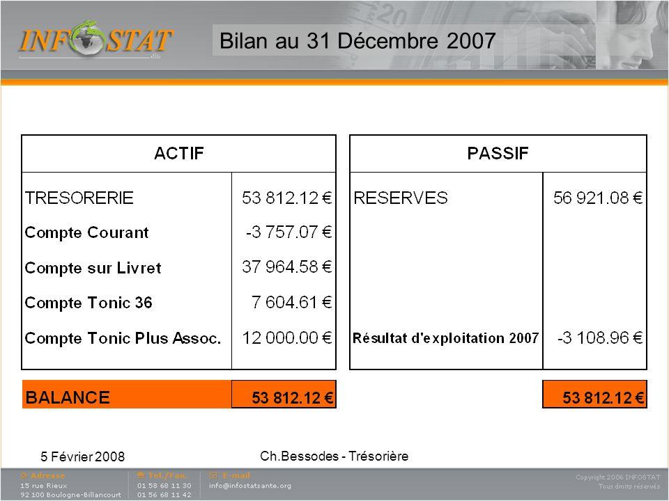 5 Février 2008 Ch.Bessodes - Trésorière Bilan au 31 Décembre 2007