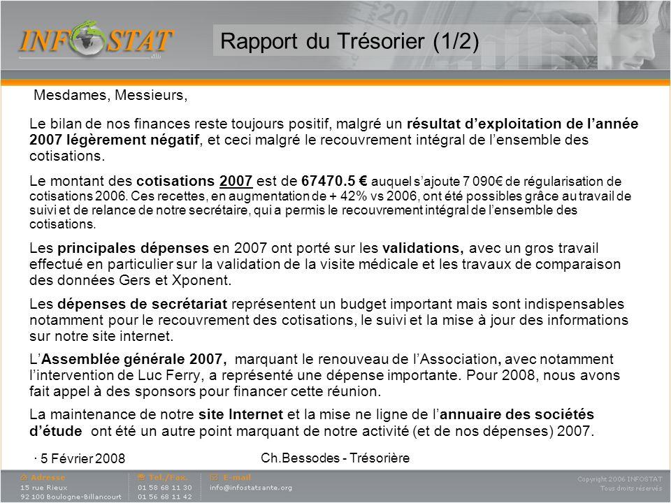 5 Février 2008 Ch.Bessodes - Trésorière Rapport du Trésorier (1/2) Mesdames, Messieurs, Le bilan de nos finances reste toujours positif, malgré un rés
