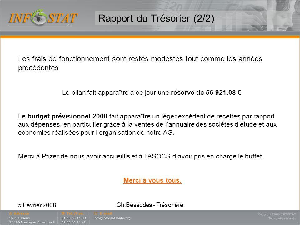 5 Février 2008 Ch.Bessodes - Trésorière Rapport du Trésorier (2/2) Les frais de fonctionnement sont restés modestes tout comme les années précédentes Le bilan fait apparaître à ce jour une réserve de 56 921.08.