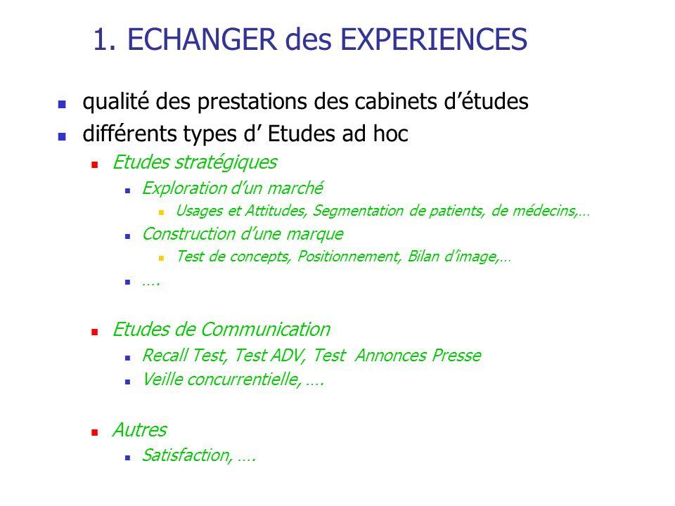1. ECHANGER des EXPERIENCES qualité des prestations des cabinets détudes différents types d Etudes ad hoc Etudes stratégiques Exploration dun marché U