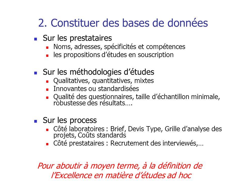 2. Constituer des bases de données Sur les prestataires Noms, adresses, spécificités et compétences les propositions détudes en souscription Sur les m