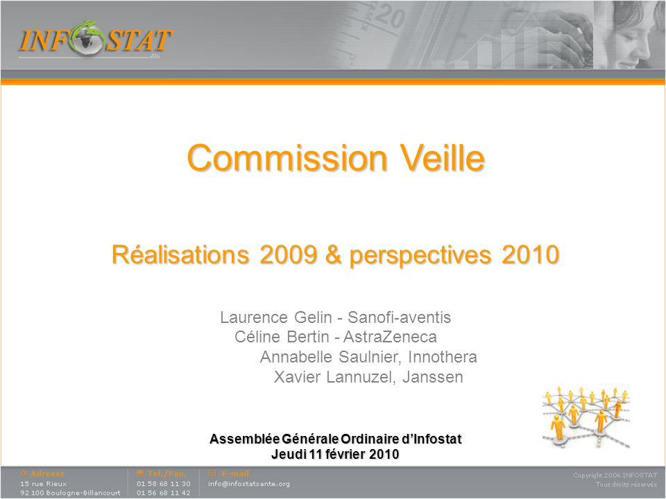 Commission Veille Réalisations 2009 & perspectives 2010 Laurence Gelin - Sanofi-aventis Céline Bertin - AstraZeneca Annabelle Saulnier, Innothera Xavi