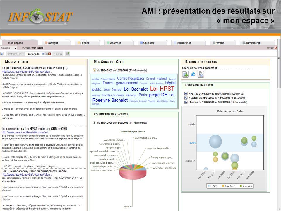 14 AMI : présentation des résultats sur « mon espace »
