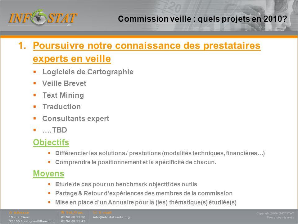 Commission veille : quels projets en 2010? 1.Poursuivre notre connaissance des prestataires experts en veille Logiciels de Cartographie Veille Brevet