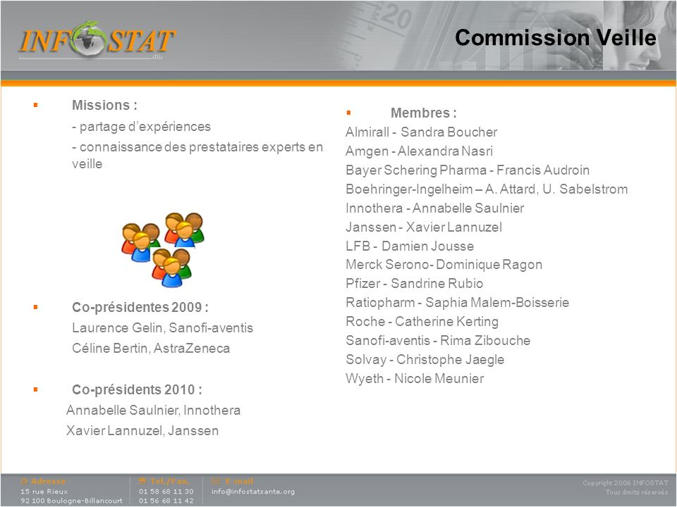 Missions : - partage dexpériences - connaissance des prestataires experts en veille Co-présidentes 2009 : Laurence Gelin, Sanofi-aventis Céline Bertin
