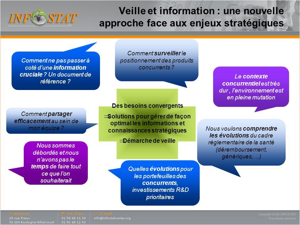 Veille : concepts et démarche Face à la multitude des sources … Web & Presse Terrain BdD, études, panels