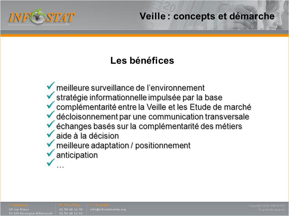 meilleure surveillance de lenvironnement meilleure surveillance de lenvironnement stratégie informationnelle impulsée par la base stratégie informatio