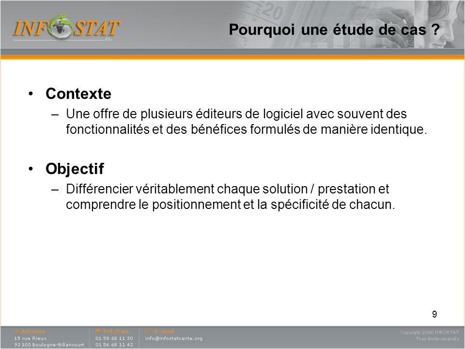 Pourquoi une étude de cas ? Contexte –Une offre de plusieurs éditeurs de logiciel avec souvent des fonctionnalités et des bénéfices formulés de manièr