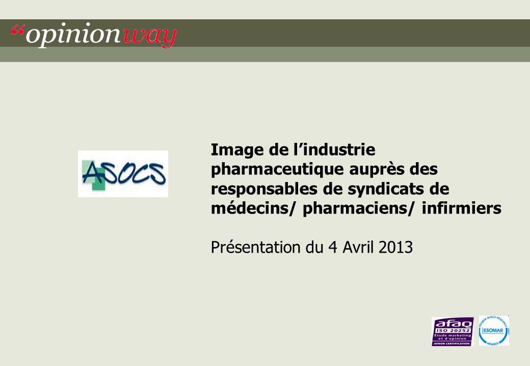 OpinionWay pour lASOCS- Image de lindustrie pharmaceutique auprès des syndicatspage 1 Image de lindustrie pharmaceutique auprès des responsables de sy