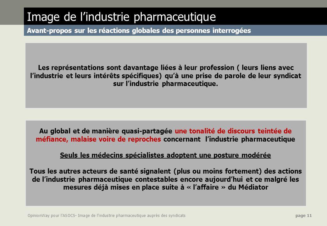 OpinionWay pour lASOCS- Image de lindustrie pharmaceutique auprès des syndicats page 11 Image de lindustrie pharmaceutique Avant-propos sur les réacti