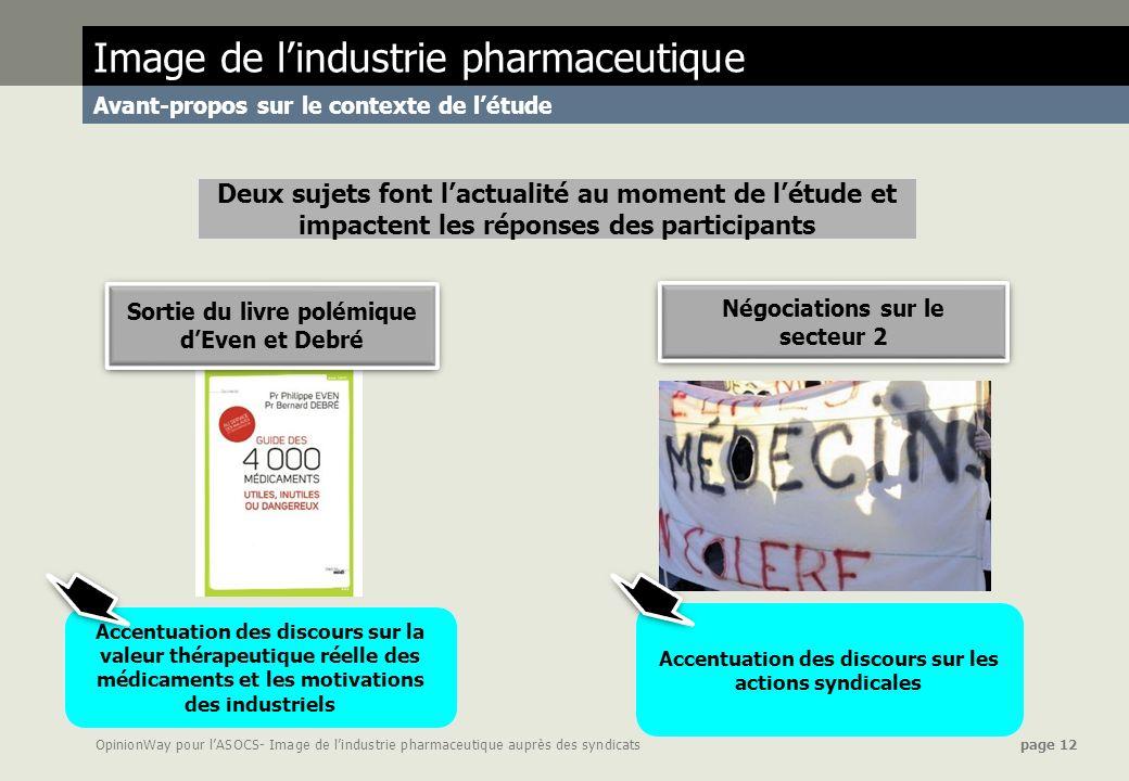 OpinionWay pour lASOCS- Image de lindustrie pharmaceutique auprès des syndicats page 12 Image de lindustrie pharmaceutique Avant-propos sur le context