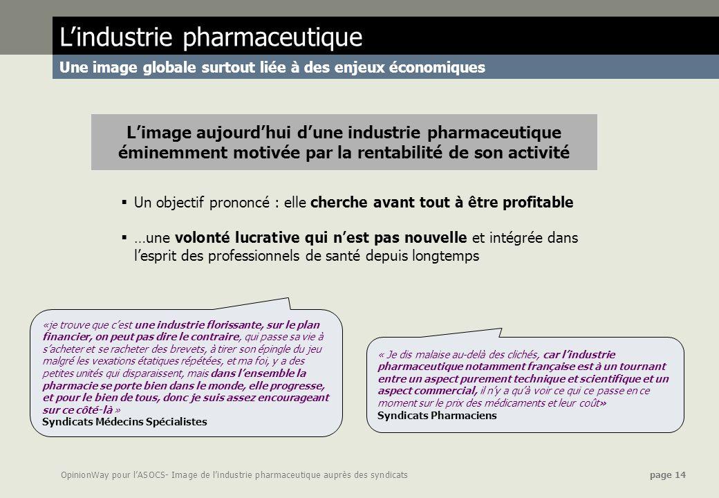 OpinionWay pour lASOCS- Image de lindustrie pharmaceutique auprès des syndicats page 14 Lindustrie pharmaceutique Une image globale surtout liée à des