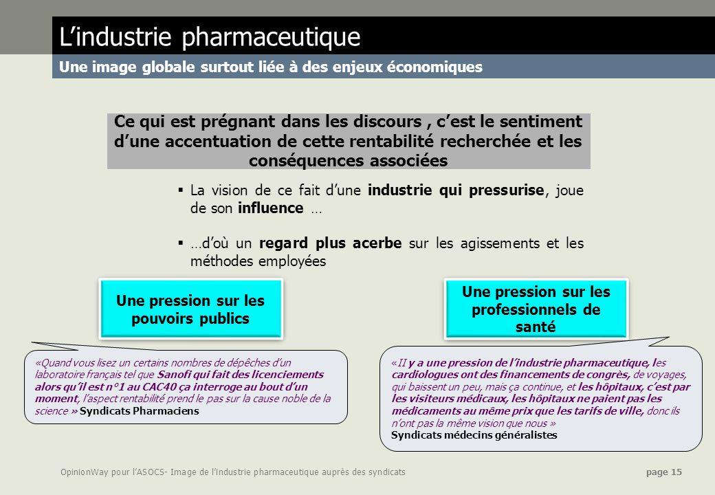OpinionWay pour lASOCS- Image de lindustrie pharmaceutique auprès des syndicats page 15 Lindustrie pharmaceutique Une image globale surtout liée à des