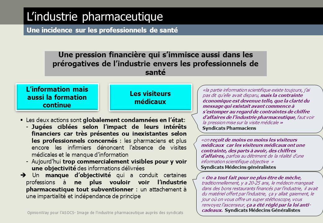 OpinionWay pour lASOCS- Image de lindustrie pharmaceutique auprès des syndicats page 16 Les deux actions sont globalement condamnées en létat: -Jugées