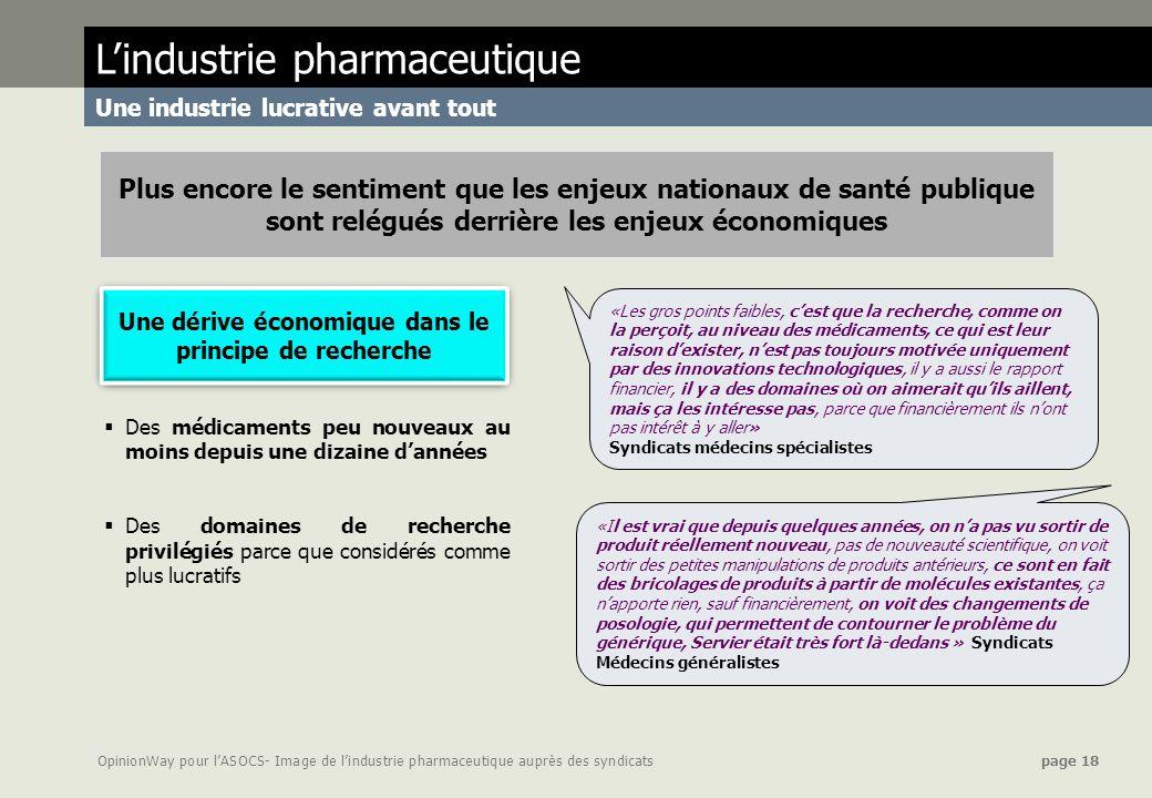 OpinionWay pour lASOCS- Image de lindustrie pharmaceutique auprès des syndicats page 18 Lindustrie pharmaceutique Une industrie lucrative avant tout D