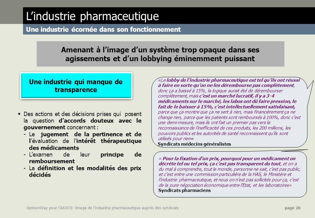 OpinionWay pour lASOCS- Image de lindustrie pharmaceutique auprès des syndicats page 20 Lindustrie pharmaceutique Une industrie écornée dans son fonct