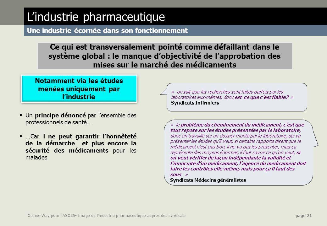 OpinionWay pour lASOCS- Image de lindustrie pharmaceutique auprès des syndicats page 21 Lindustrie pharmaceutique Une industrie écornée dans son fonct