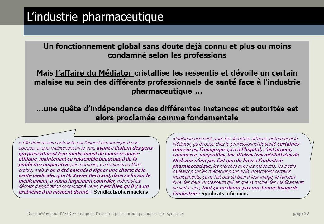 OpinionWay pour lASOCS- Image de lindustrie pharmaceutique auprès des syndicats page 22 Lindustrie pharmaceutique Un fonctionnement global sans doute