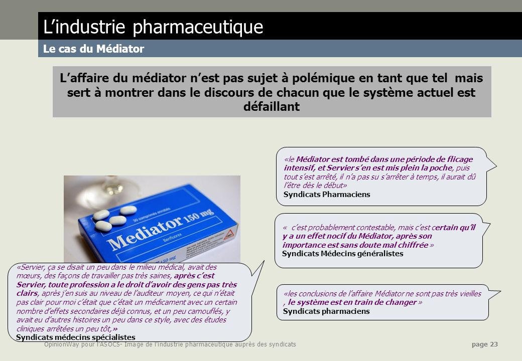 OpinionWay pour lASOCS- Image de lindustrie pharmaceutique auprès des syndicats page 23 Laffaire du médiator nest pas sujet à polémique en tant que te