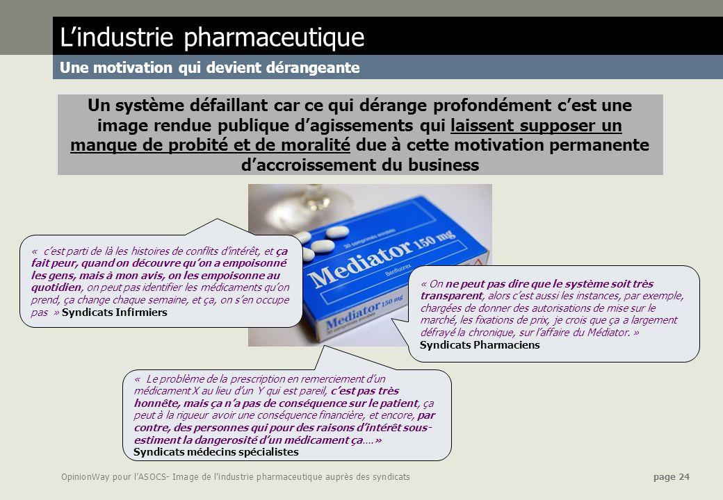 OpinionWay pour lASOCS- Image de lindustrie pharmaceutique auprès des syndicats page 24 Un système défaillant car ce qui dérange profondément cest une