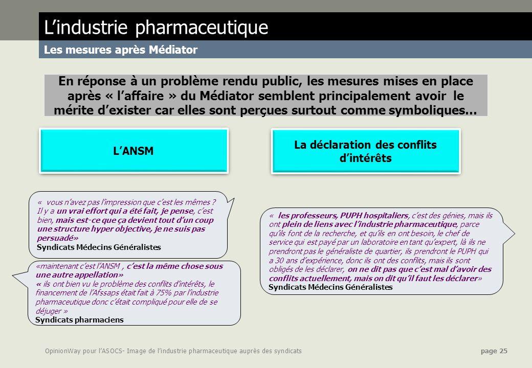 OpinionWay pour lASOCS- Image de lindustrie pharmaceutique auprès des syndicats page 25 Lindustrie pharmaceutique Les mesures après Médiator En répons