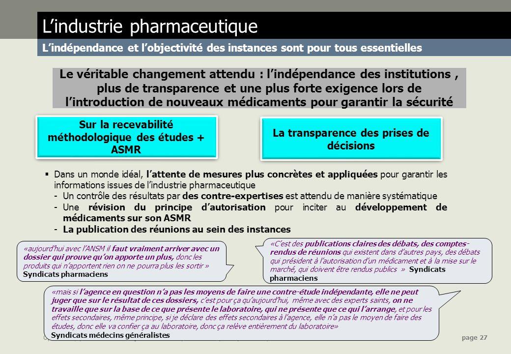 OpinionWay pour lASOCS- Image de lindustrie pharmaceutique auprès des syndicats page 27 Lindustrie pharmaceutique Lindépendance et lobjectivité des in