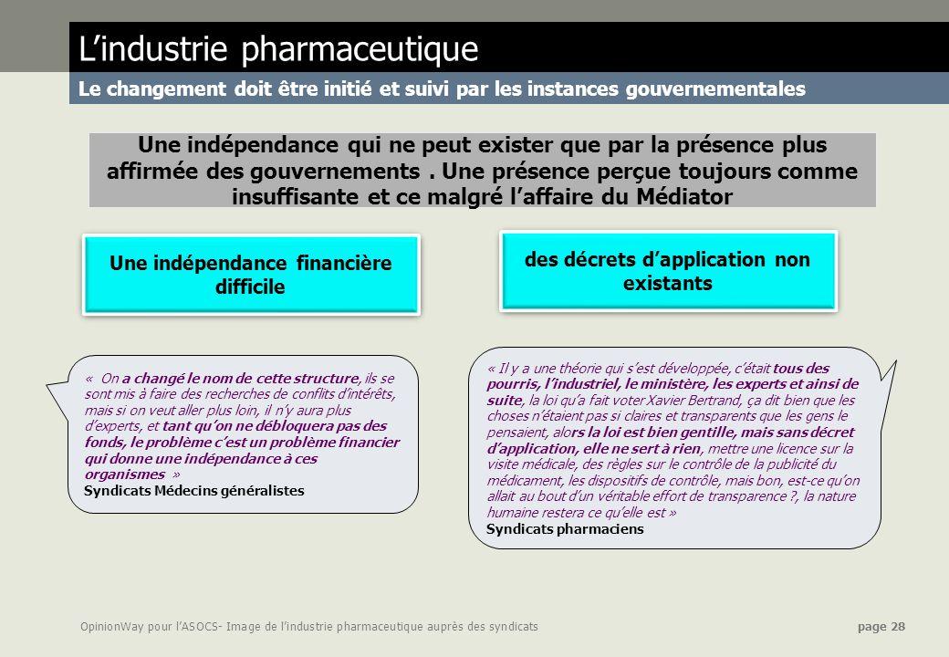 OpinionWay pour lASOCS- Image de lindustrie pharmaceutique auprès des syndicats page 28 Lindustrie pharmaceutique Le changement doit être initié et su