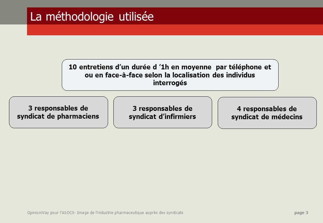 OpinionWay pour lASOCS- Image de lindustrie pharmaceutique auprès des syndicats page 3 La méthodologie utilisée 10 entretiens dun durée d 1h en moyenn