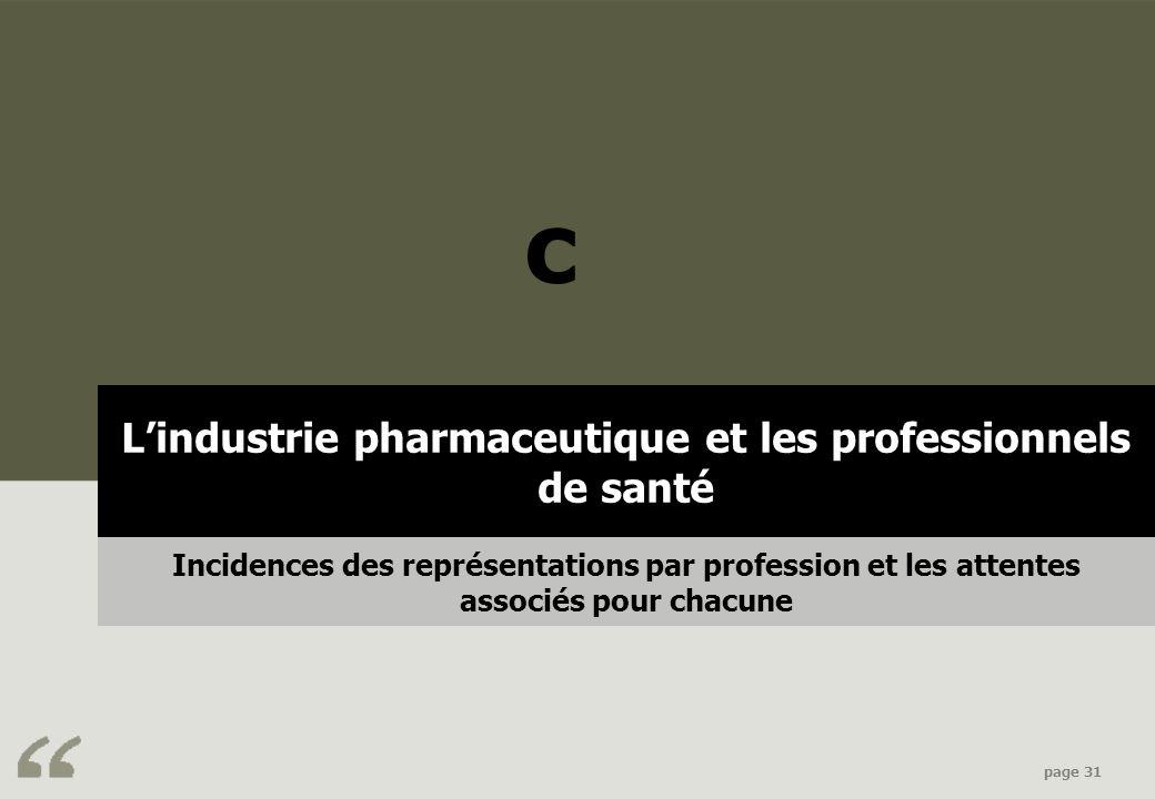 Contexte & objectifs page 31 Lindustrie pharmaceutique et les professionnels de santé Incidences des représentations par profession et les attentes as