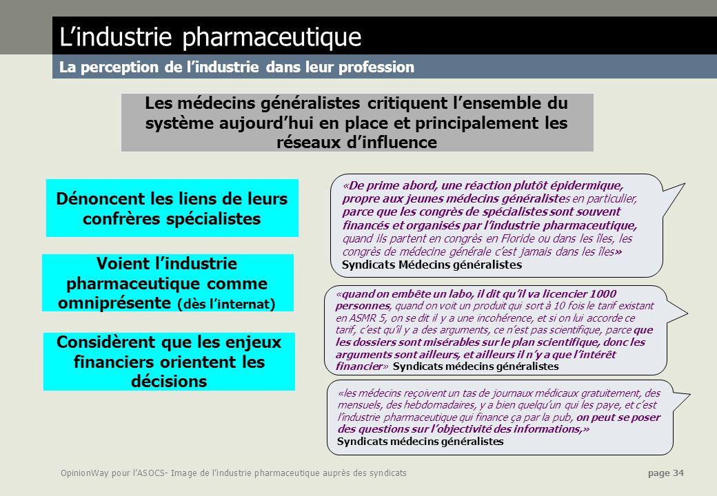 OpinionWay pour lASOCS- Image de lindustrie pharmaceutique auprès des syndicats page 34 Lindustrie pharmaceutique La perception de lindustrie dans leu